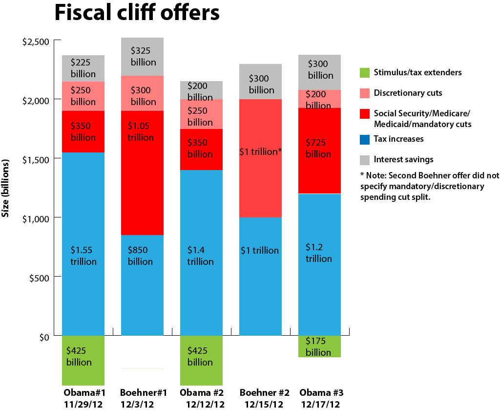 fiscaloffers_big